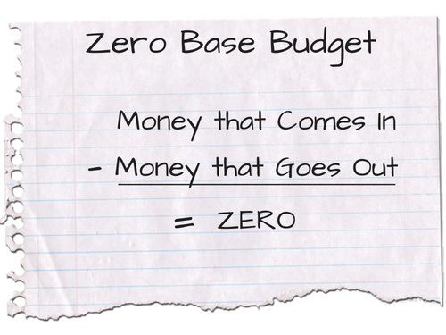 zero based budget for couples