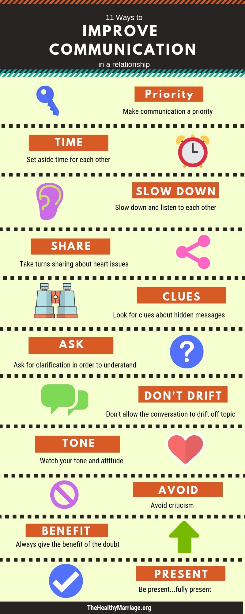 11 Ways to Improve Communication in a Relationship infogrpahic