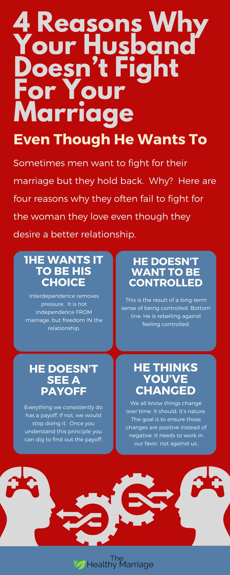 Infographic 4 reasons your husband doesn't fight for your relaitonship