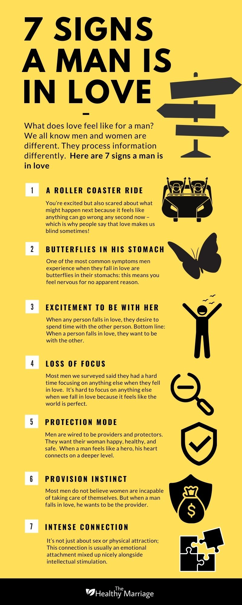 7 Signs A Man Is in love infographic