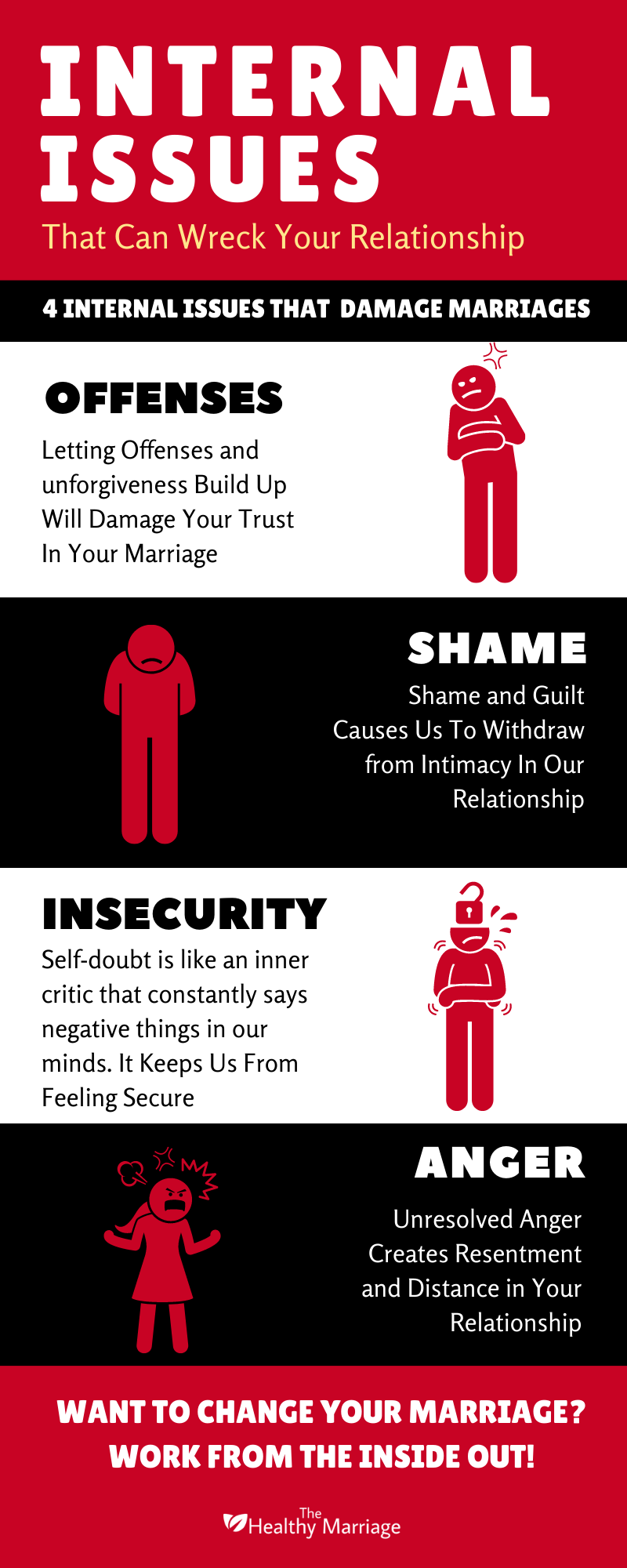 4 internal issues that will damage your marriage