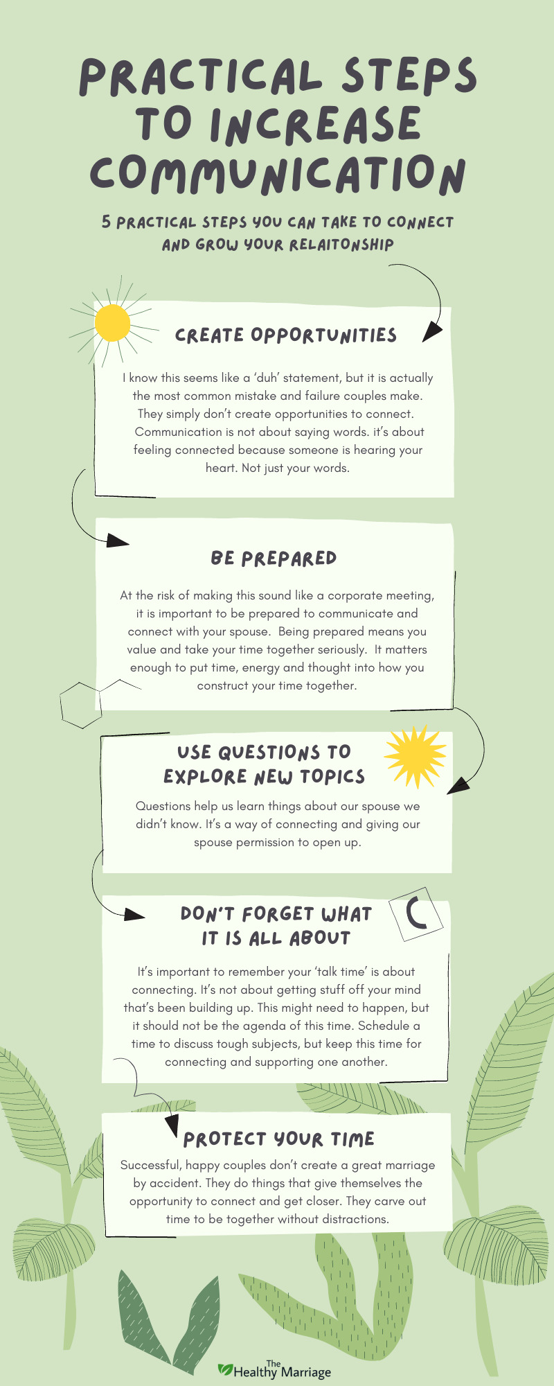 Practical Steps to Increase communication Infographic