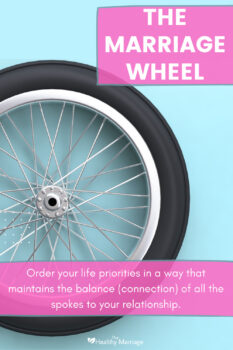 How the marriage wheel helps with relationship priorities