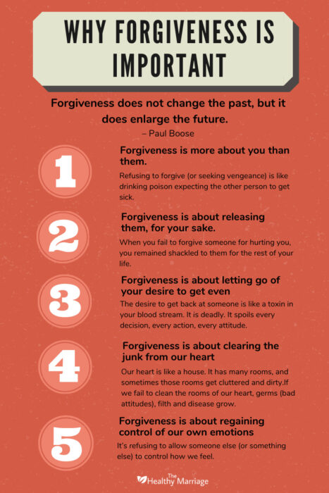 how to forgive your spouse for hurting you