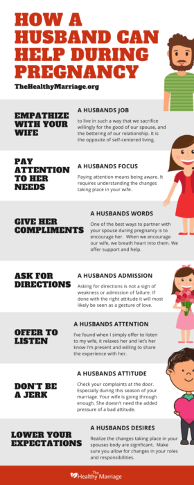 7 Ways a Husband Can Help During Pregnancy Infographic